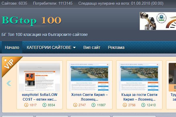 Tоп сайт класация BgTop100